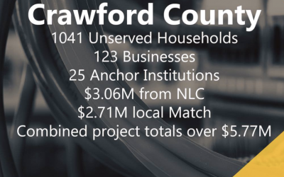 High-Speed Fiber Coming to Crawford County